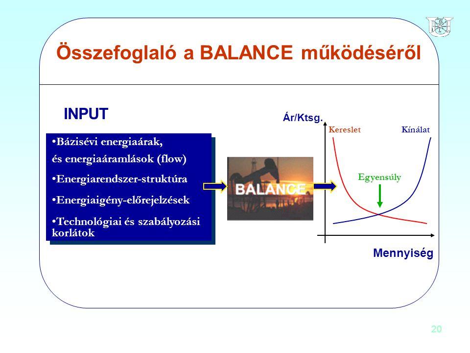 20 Összefoglaló a BALANCE működéséről INPUT Bázisévi energiaárak, és energiaáramlások (flow) Energiarendszer-struktúra Energiaigény-előrejelzések Tech