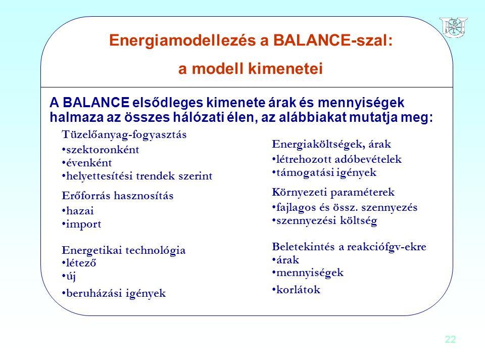 22 Energiamodellezés a BALANCE-szal: a modell kimenetei A BALANCE elsődleges kimenete árak és mennyiségek halmaza az összes hálózati élen, az alábbiak