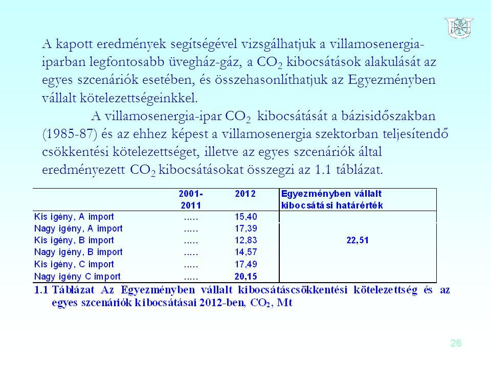 26 A kapott eredmények segítségével vizsgálhatjuk a villamosenergia- iparban legfontosabb üvegház-gáz, a CO 2 kibocsátások alakulását az egyes szcenár