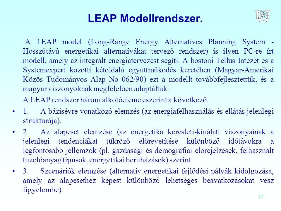 37 LEAP Modellrendszer. A LEAP model (Long-Range Energy Alternatives Planning System - Hosszútávú energetikai alternatívákat tervező rendszer) is ilye