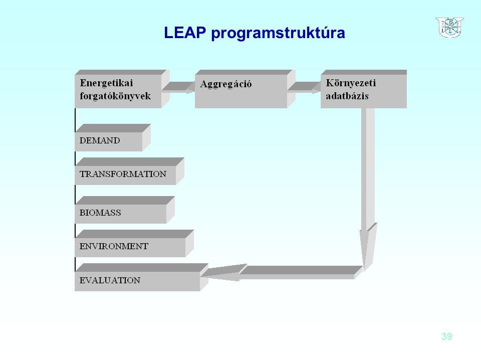 39 LEAP programstruktúra