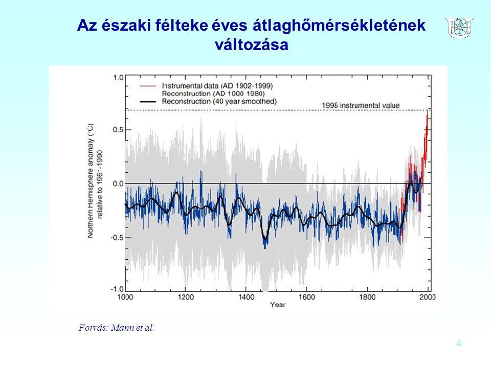 4 Az északi félteke éves átlaghőmérsékletének változása Forrás: Mann et al.