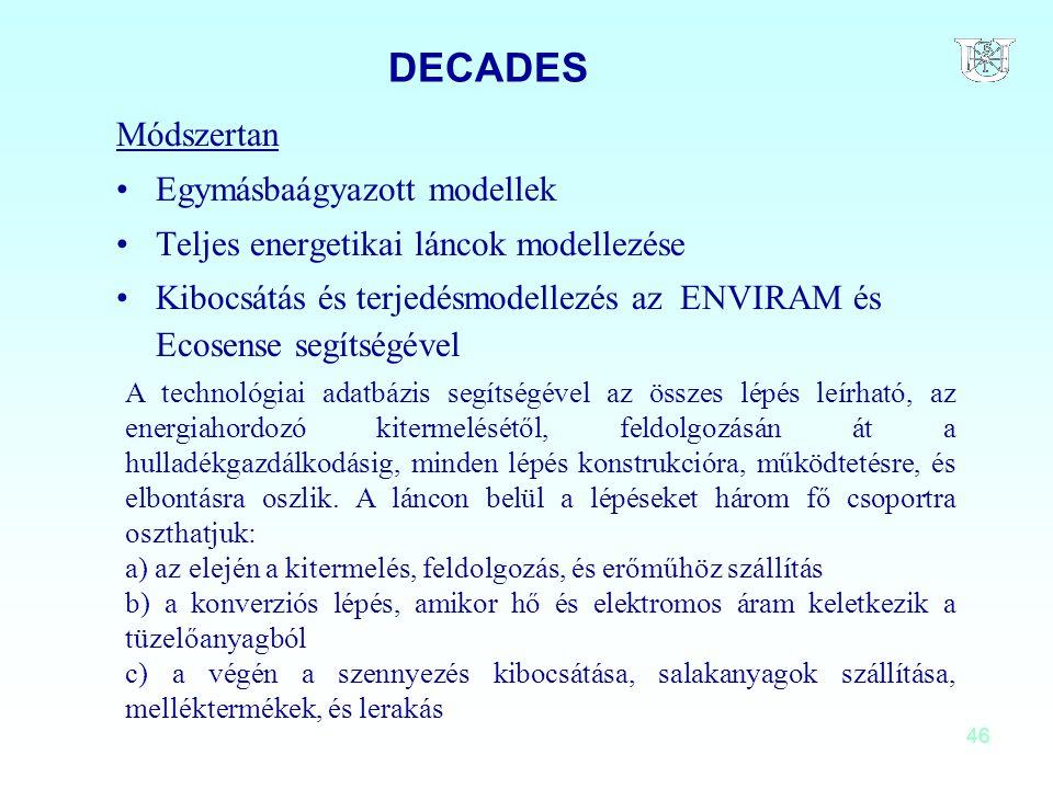 46 DECADES Módszertan Egymásbaágyazott modellek Teljes energetikai láncok modellezése Kibocsátás és terjedésmodellezés az ENVIRAM és Ecosense segítség