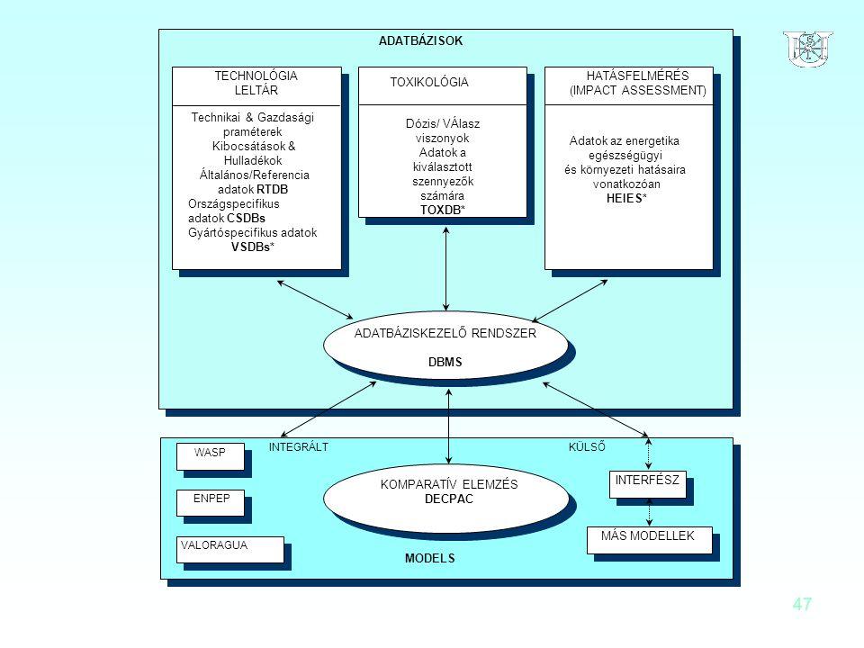 47 Dózis/ VÁlasz viszonyok Adatok a kiválasztott szennyezők számára TOXDB* TOXIKOLÓGIA Technikai & Gazdasági praméterek Kibocsátások & Hulladékok Álta