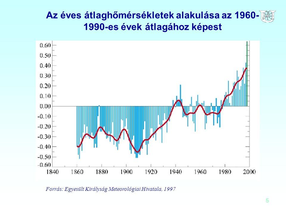 5 Az éves átlaghőmérsékletek alakulása az 1960- 1990-es évek átlagához képest Forrás: Egyesült Királyság Meteorológiai Hivatala, 1997