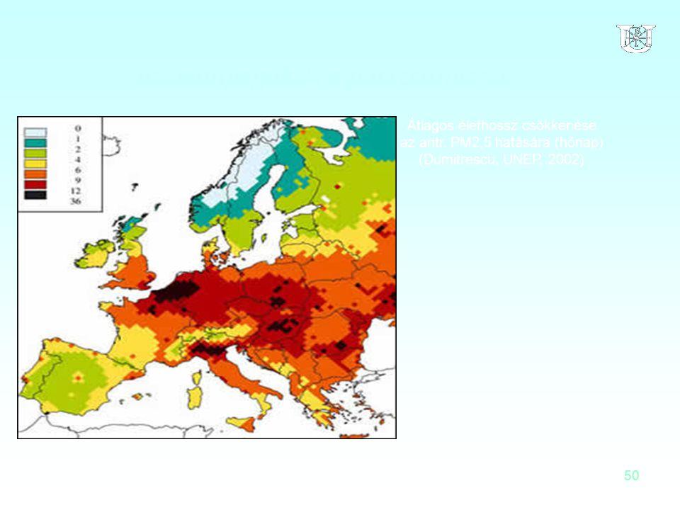 50 Átlagos élethossz csökkenése az antr. PM2,5 hatására (hónap) (Dumitrescu, UNEP, 2002) Környezeti hatások üzemanyagok és a porszennyezés