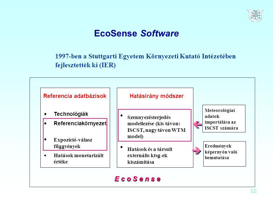 53 Referencia adatbázisok  Technológiák  Referenciakörnyezet  Expozíció-válasz függvények  Hatások monetarizált értéke Hatásirány módszer  Szenny