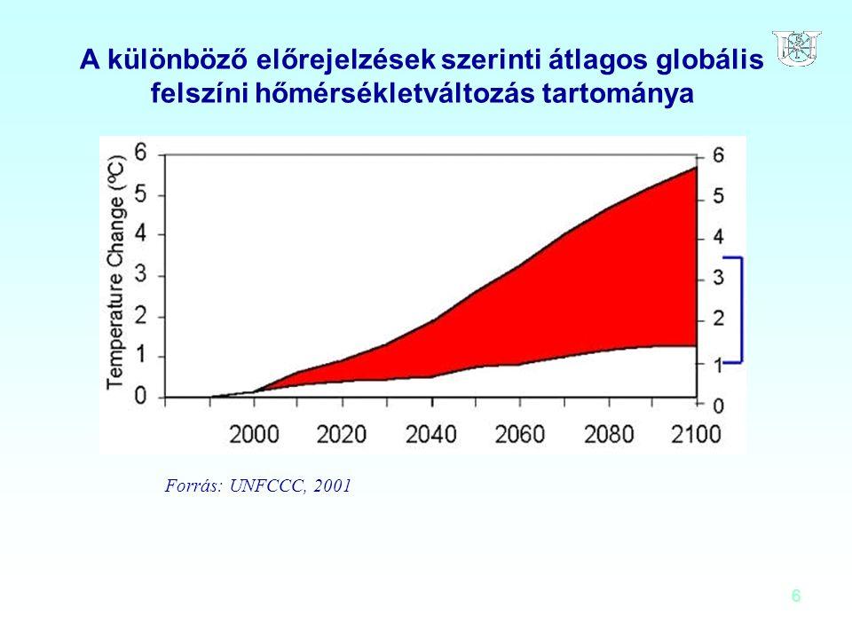 6 A különböző előrejelzések szerinti átlagos globális felszíni hőmérsékletváltozás tartománya Forrás: UNFCCC, 2001