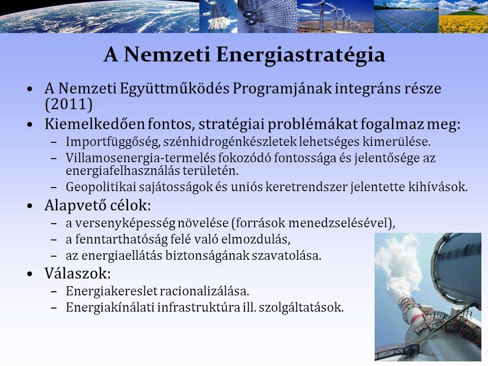 A Nemzeti Energiastratégia A Nemzeti Együttműködés Programjának integráns része (2011) Kiemelkedően fontos, stratégiai problémákat fogalmaz meg: –Importfüggőség, szénhidrogénkészletek lehetséges kimerülése.