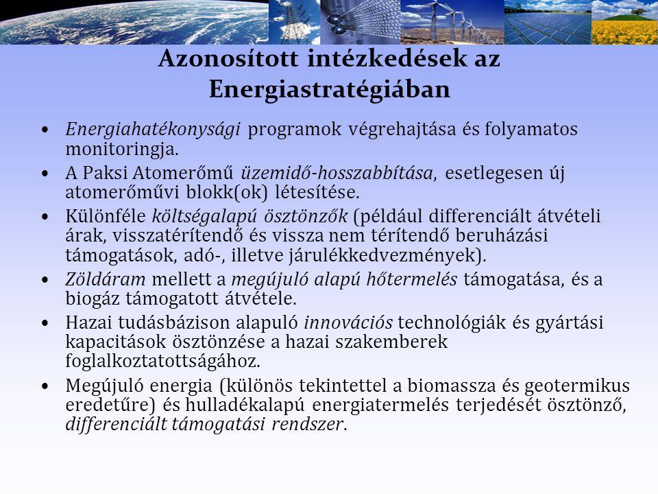 Azonosított intézkedések az Energiastratégiában Energiahatékonysági programok végrehajtása és folyamatos monitoringja.