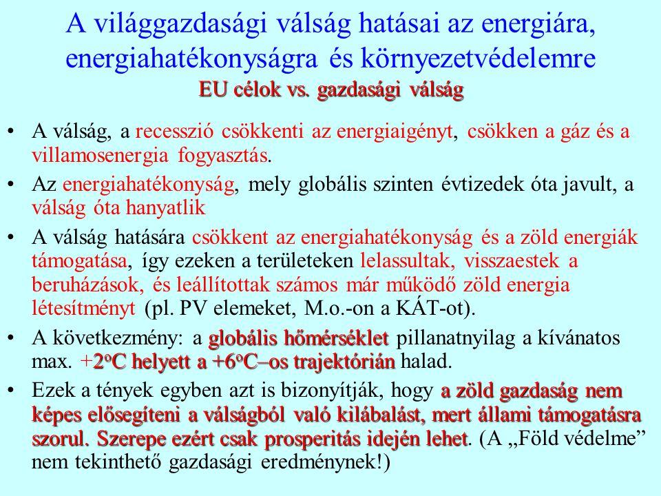 EU célok vs. gazdasági válság A világgazdasági válság hatásai az energiára, energiahatékonyságra és környezetvédelemre EU célok vs. gazdasági válság A