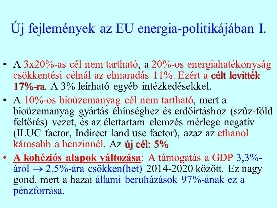 Új fejlemények az EU energia-politikájában I. célt levitték 17%-raA 3x20%-as cél nem tartható, a 20%-os energiahatékonyság csökkentési célnál az elmar
