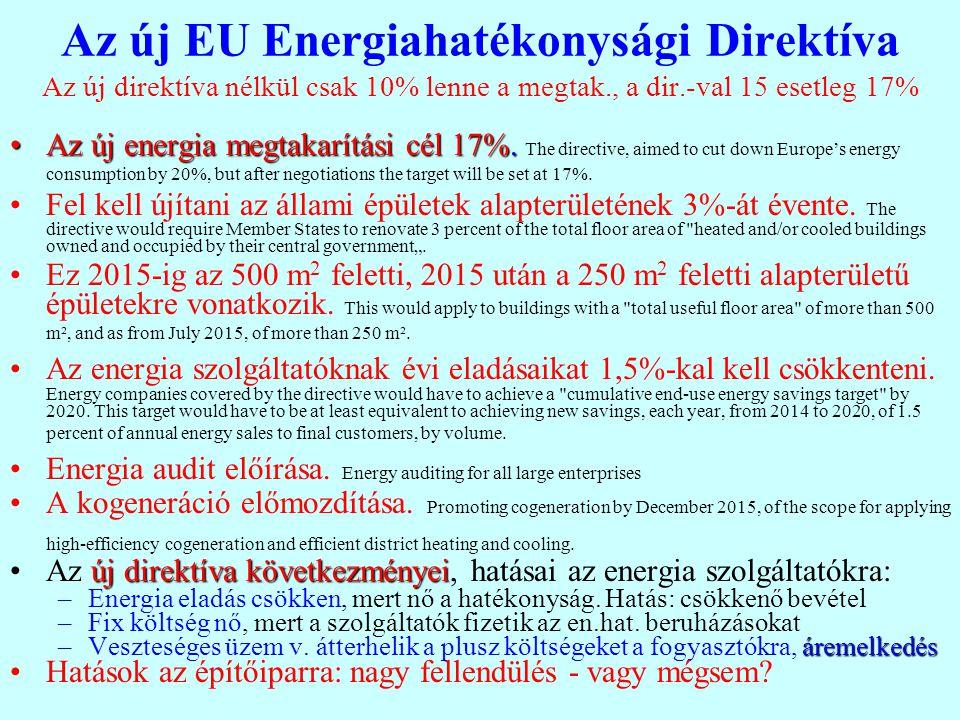 Az új EU Energiahatékonysági Direktíva Az új direktíva nélkül csak 10% lenne a megtak., a dir.-val 15 esetleg 17% Az új energia megtakarítási cél 17%.