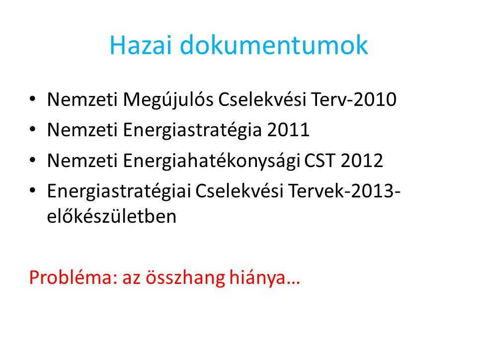 Hazai dokumentumok Nemzeti Megújulós Cselekvési Terv-2010 Nemzeti Energiastratégia 2011 Nemzeti Energiahatékonysági CST 2012 Energiastratégiai Cselekvési Tervek-2013- előkészületben Probléma: az összhang hiánya…