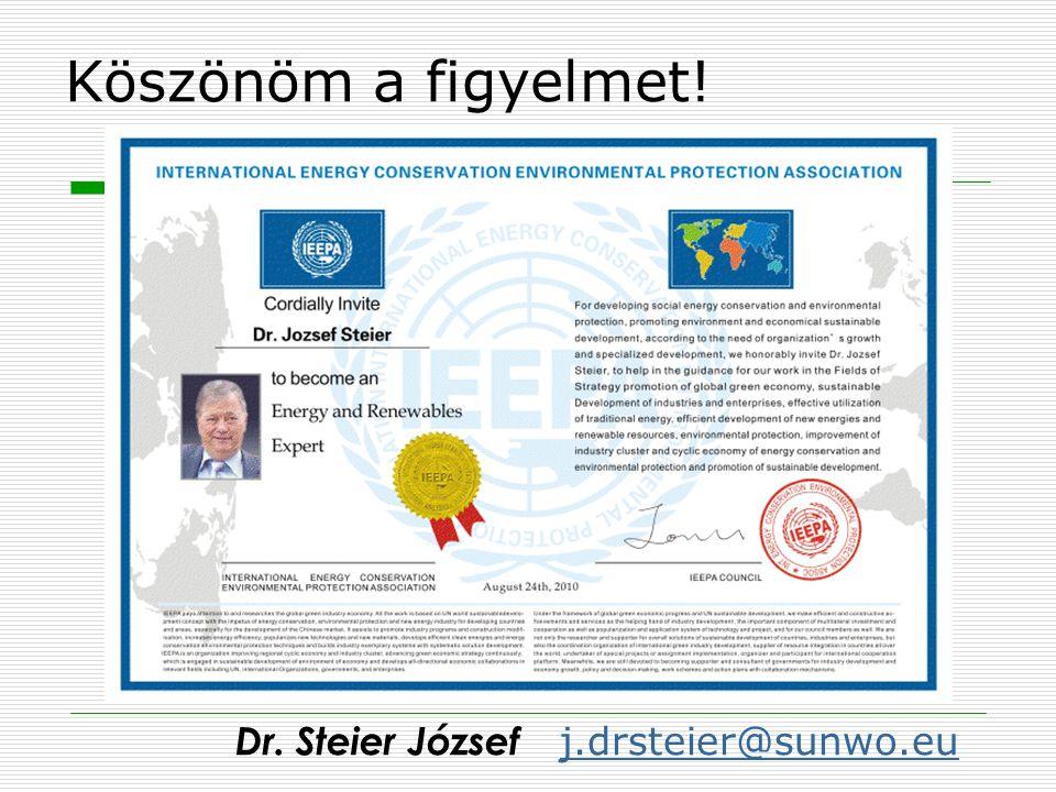 Köszönöm a figyelmet! Dr. Steier József j.drsteier@sunwo.euj.drsteier@sunwo.eu