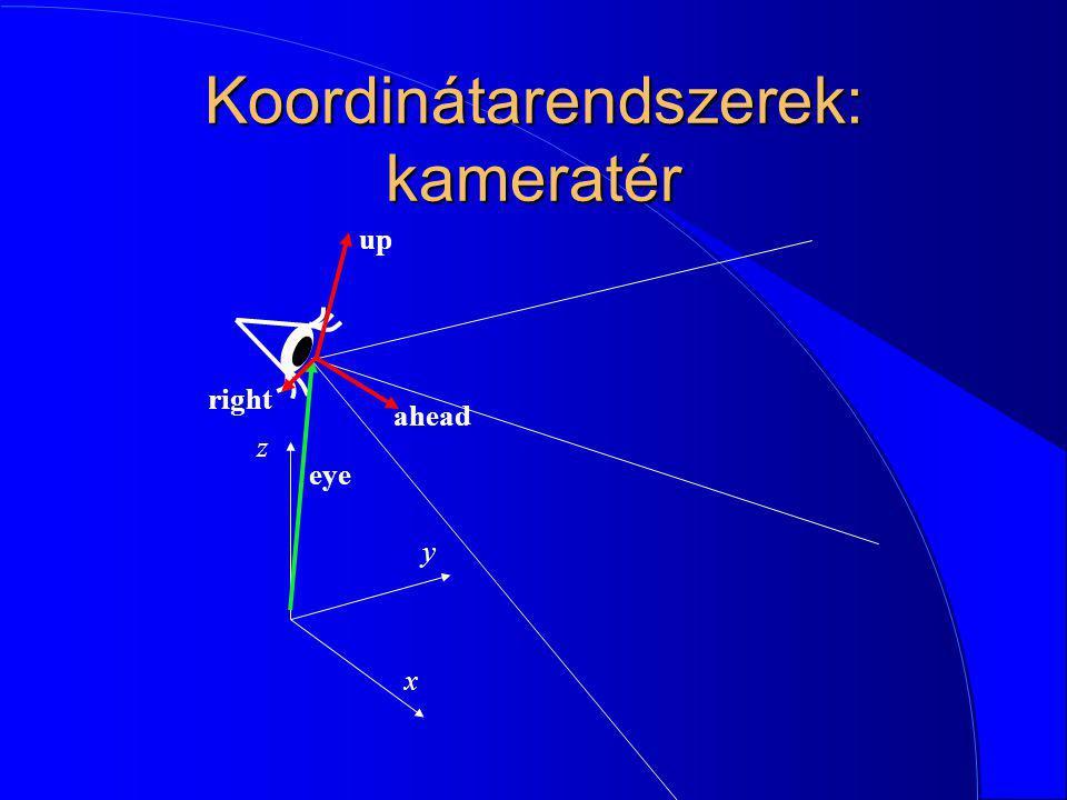 Képszintézis csővezeték Modell: x,y,z T modell T view T persp Homogén osztás TakarásVetítés Rasztertár: X, Y Vágás Huzalváz képszintézis esetén kimaradhat T viewport csúcspontok primitívek 1