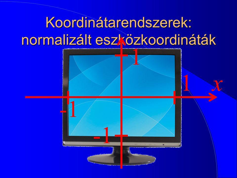 Kamera modell x y z vrp (lookat) vup eye fp bp fov asp Nézeti téglalap szem Mi: Camera obscura