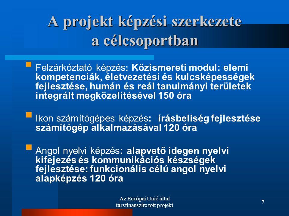Az Európai Unió által társfinanszírozott projekt 7 A projekt képzési szerkezete a célcsoportban  Felzárkóztató képzés : Közismereti modul: elemi komp