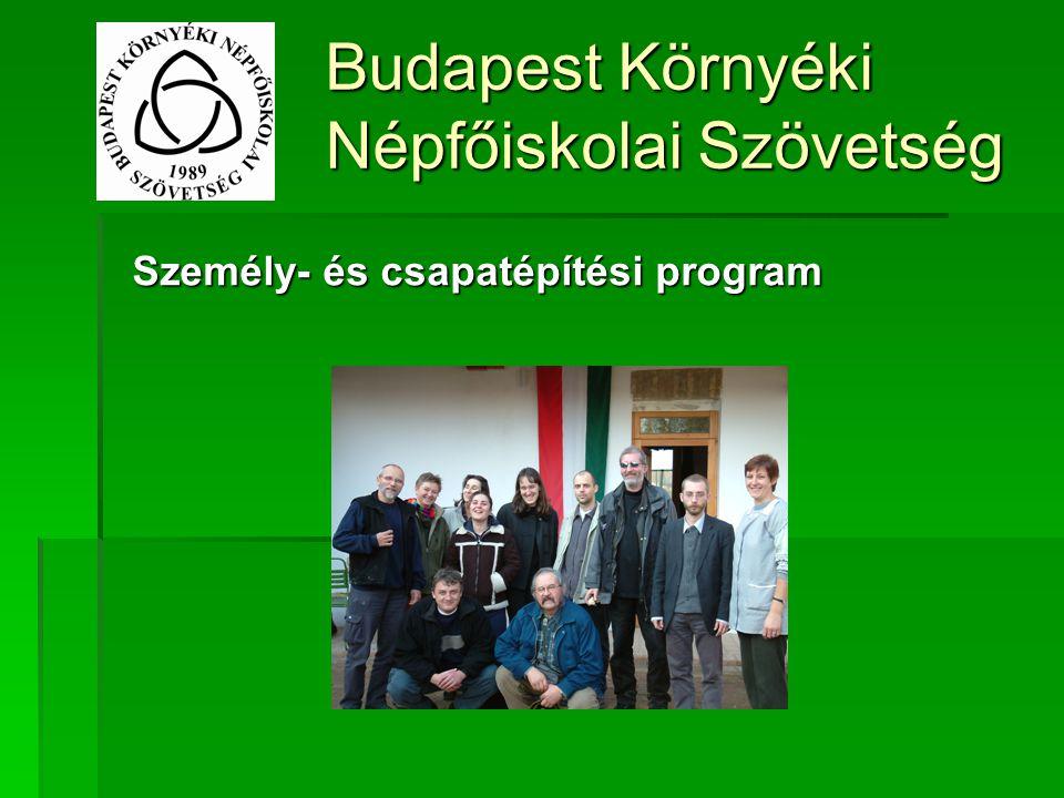 Budapest Környéki Népfőiskolai Szövetség Személy- és csapatépítési program