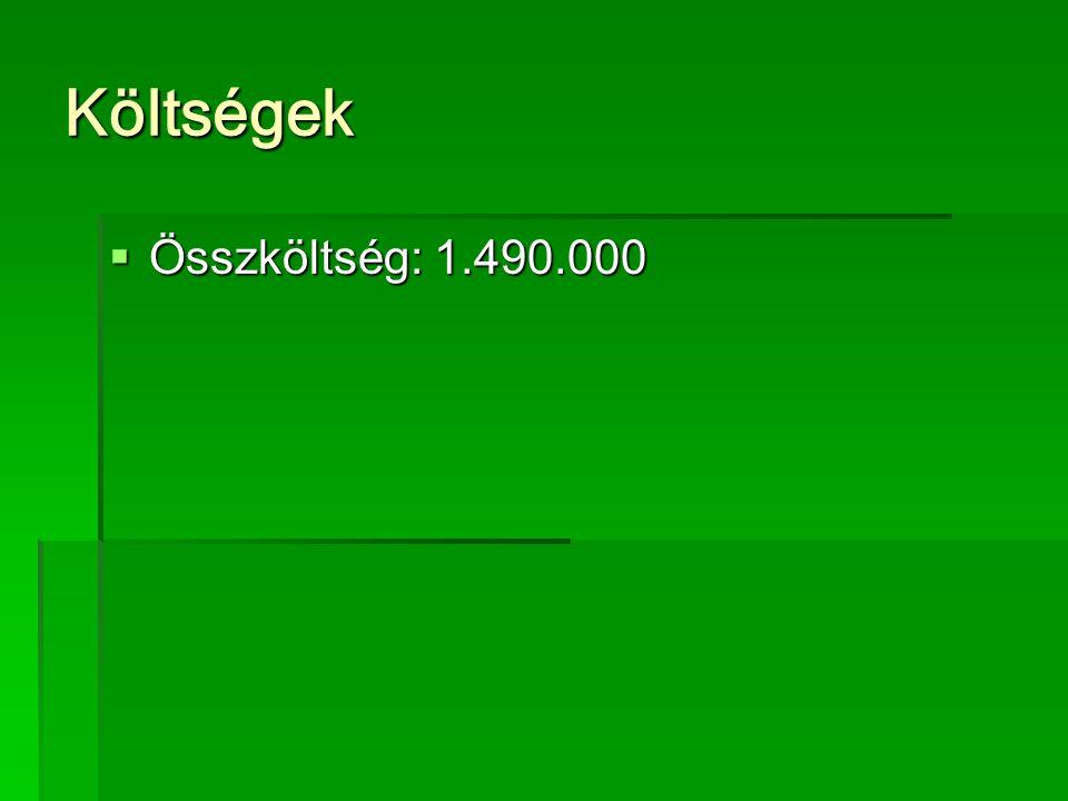 Költségek  Összköltség: 1.490.000