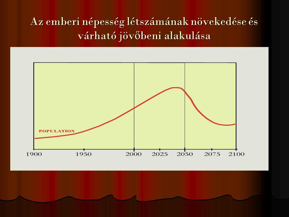 Az emberi népesség létszámának növekedése és várható jöv ő beni alakulása