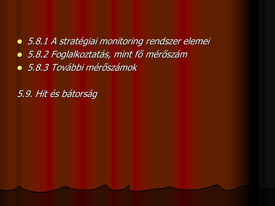 5.8.1 A stratégiai monitoring rendszer elemei 5.8.1 A stratégiai monitoring rendszer elemei 5.8.2 Foglalkoztatás, mint fő mérőszám 5.8.2 Foglalkoztatás, mint fő mérőszám 5.8.3 További mérőszámok 5.8.3 További mérőszámok 5.9.