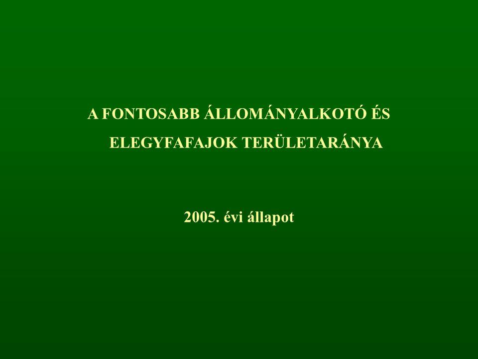 A FONTOSABB ÁLLOMÁNYALKOTÓ ÉS ELEGYFAFAJOK TERÜLETARÁNYA 2005. évi állapot