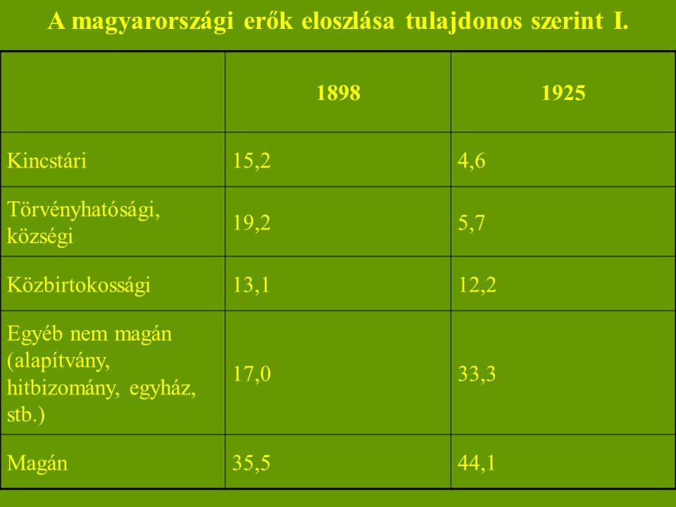 A magyarországi erők eloszlása tulajdonos szerint II.