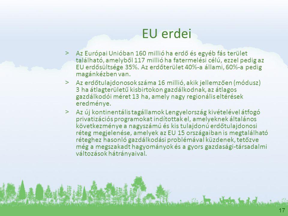 17 EU erdei > Az Európai Unióban 160 millió ha erdő és egyéb fás terület található, amelyből 117 millió ha fatermelési célú, ezzel pedig az EU erdősül