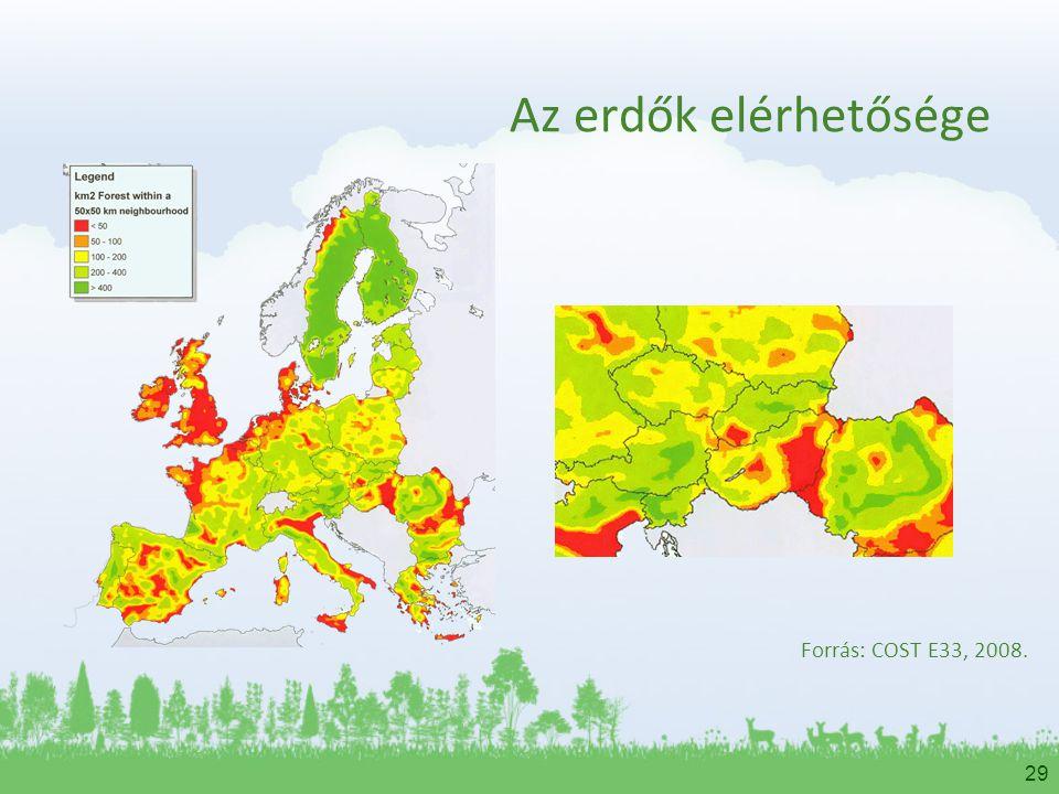 29 Az erdők elérhetősége Forrás: COST E33, 2008.