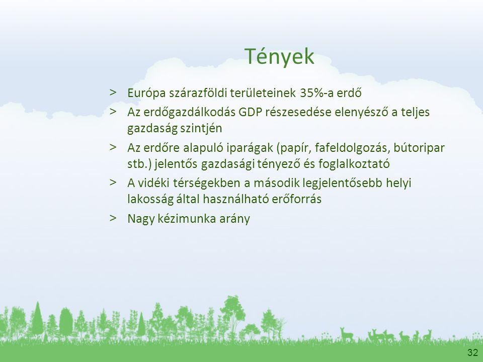 32 Tények > Európa szárazföldi területeinek 35%-a erdő > Az erdőgazdálkodás GDP részesedése elenyésző a teljes gazdaság szintjén > Az erdőre alapuló i