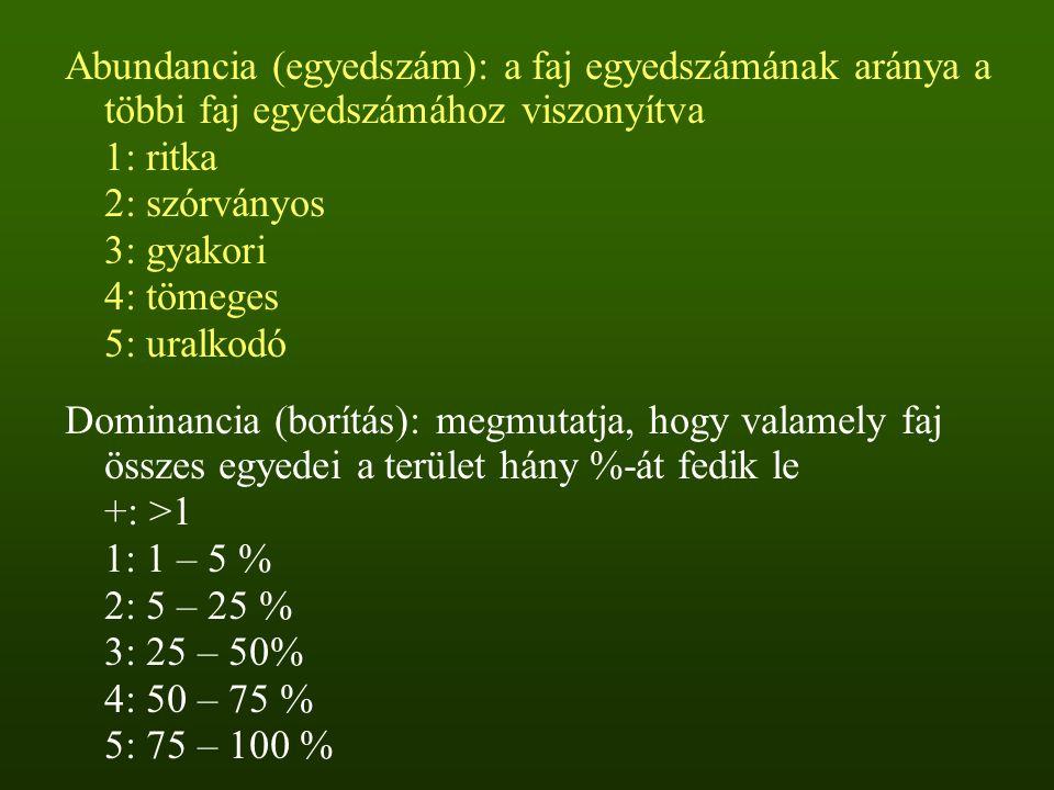 Abundancia (egyedszám): a faj egyedszámának aránya a többi faj egyedszámához viszonyítva 1: ritka 2: szórványos 3: gyakori 4: tömeges 5: uralkodó Dominancia (borítás): megmutatja, hogy valamely faj összes egyedei a terület hány %-át fedik le +: >1 1: 1 – 5 % 2: 5 – 25 % 3: 25 – 50% 4: 50 – 75 % 5: 75 – 100 %