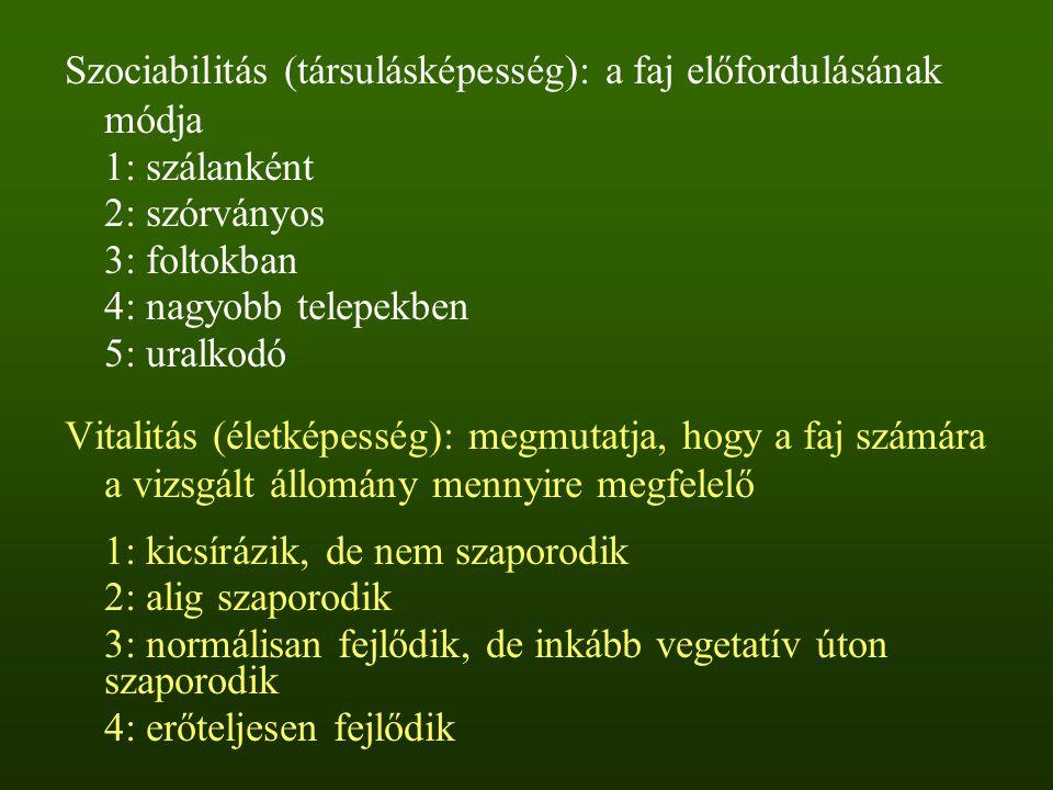 Fejlődési állapot: a: csíranövénye: érett terméses b: hajtásos, de nem virágzóf: elszáradt kórós c: virágzó+: tőlevélrózsás d: terméses Konstancia (állandóság): kifejezi, hogy a faj a társulás több állományából készített felvételek hány százalékában van jelen Frequencia (gyakoriság): ugyanezt fejezi ki, de a társulás egy állományán belül 1: 0 – 20 % 2: 20 – 40 % 3: 40 – 60 % 4: 60 – 80 % 5: 80 – 100%