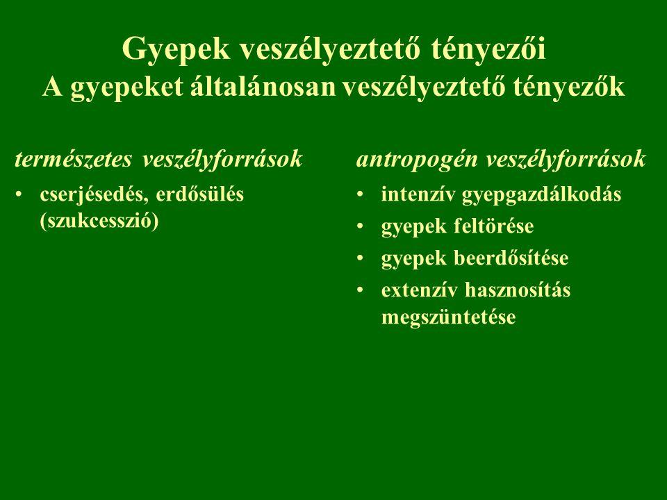 természetes veszélyforrások cserjésedés, erdősülés (szukcesszió) antropogén veszélyforrások intenzív gyepgazdálkodás gyepek feltörése gyepek beerdősít