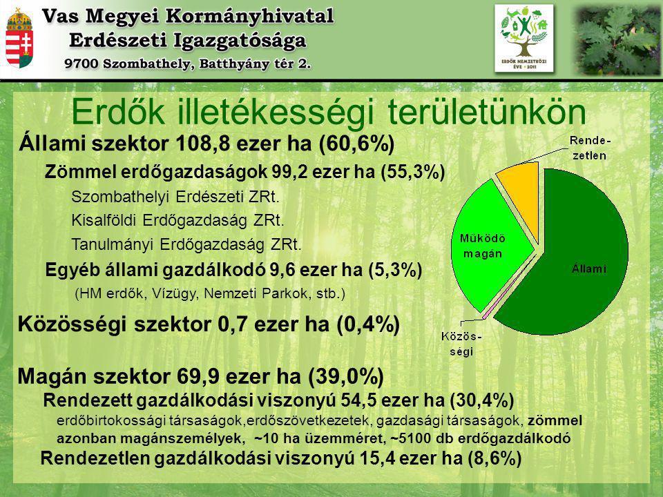 Erdők illetékességi területünkön Állami szektor 108,8 ezer ha (60,6%) Zömmel erdőgazdaságok 99,2 ezer ha (55,3%) Szombathelyi Erdészeti ZRt.