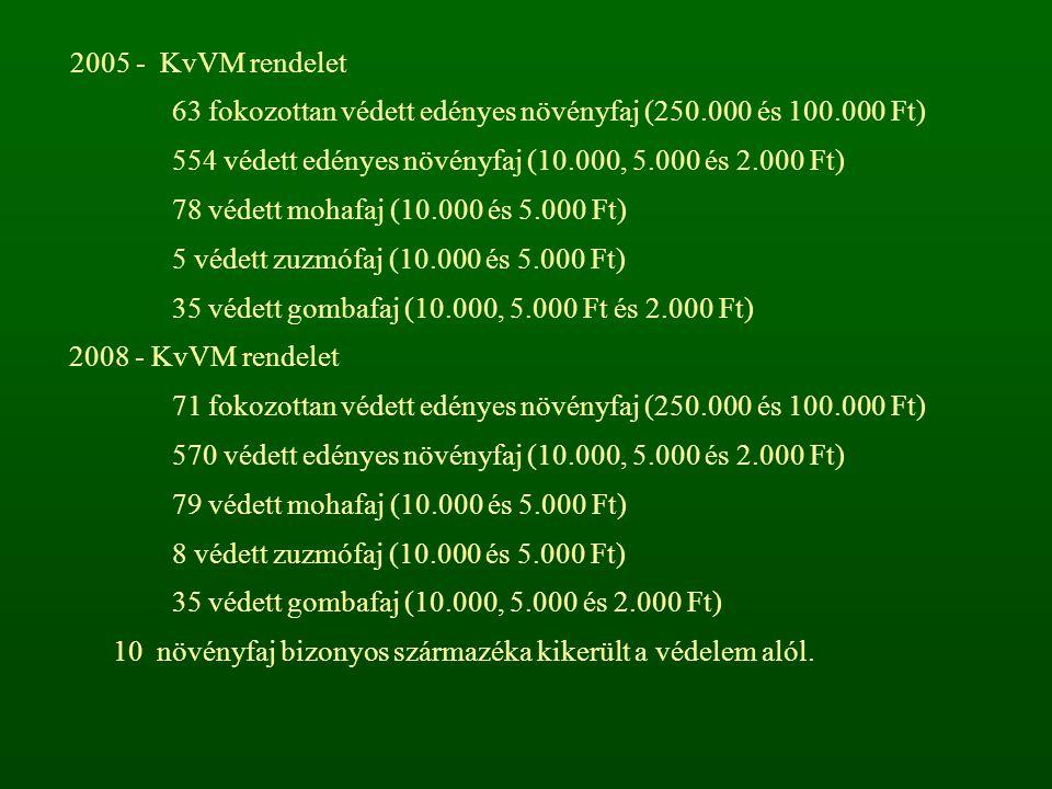 2005 - KvVM rendelet 63 fokozottan védett edényes növényfaj (250.000 és 100.000 Ft) 554 védett edényes növényfaj (10.000, 5.000 és 2.000 Ft) 78 védett