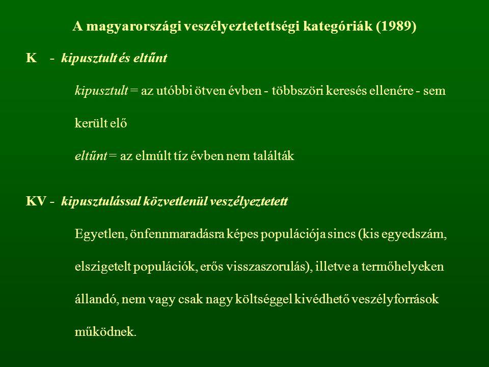 A magyarországi veszélyeztetettségi kategóriák (1989) K - kipusztult és eltűnt kipusztult = az utóbbi ötven évben - többszöri keresés ellenére - sem k