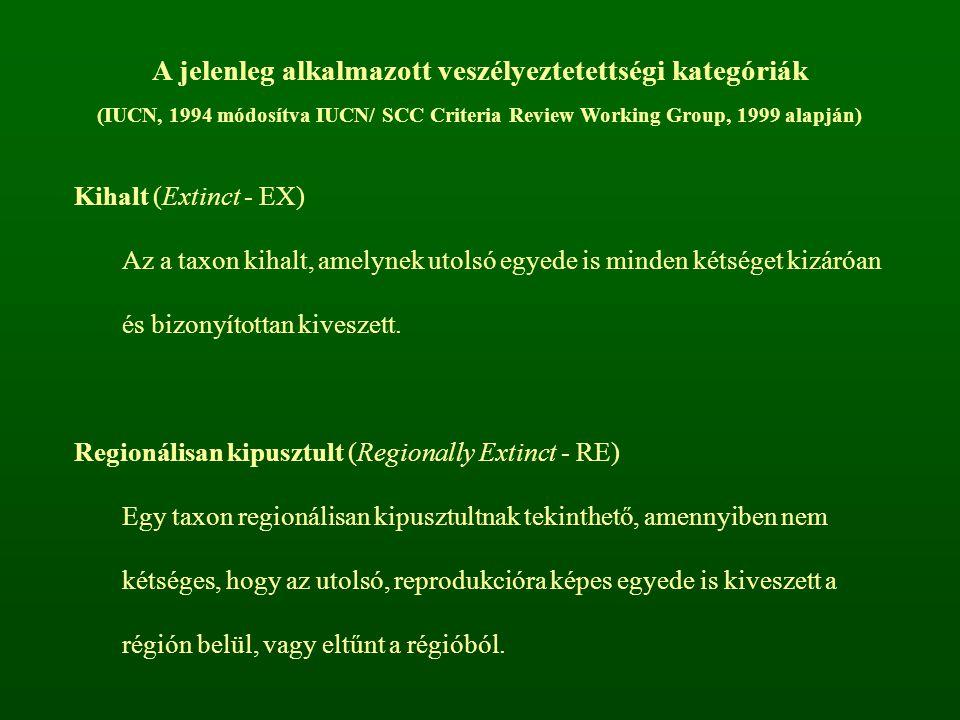 A jelenleg alkalmazott veszélyeztetettségi kategóriák (IUCN, 1994 módosítva IUCN/ SCC Criteria Review Working Group, 1999 alapján) Kihalt (Extinct - E