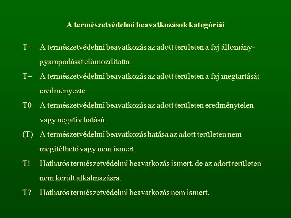 A természetvédelmi beavatkozások kategóriái T+A természetvédelmi beavatkozás az adott területen a faj állomány- gyarapodását előmozdította. T= A termé