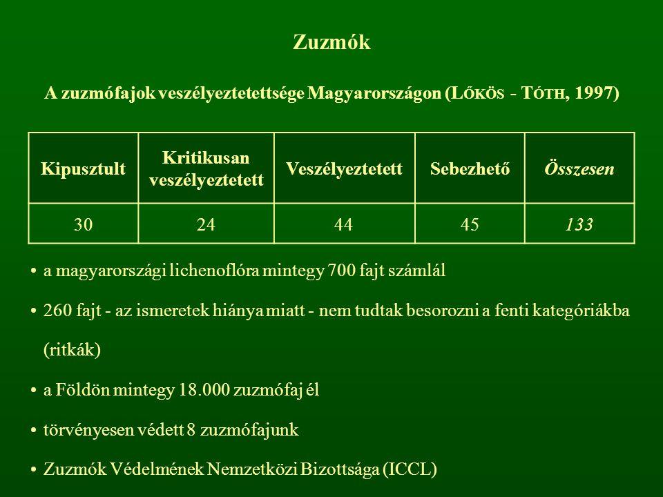 Zuzmók A zuzmófajok veszélyeztetettsége Magyarországon (L ŐKÖS - T ÓTH, 1997) Kipusztult Kritikusan veszélyeztetett VeszélyeztetettSebezhetőÖsszesen 3