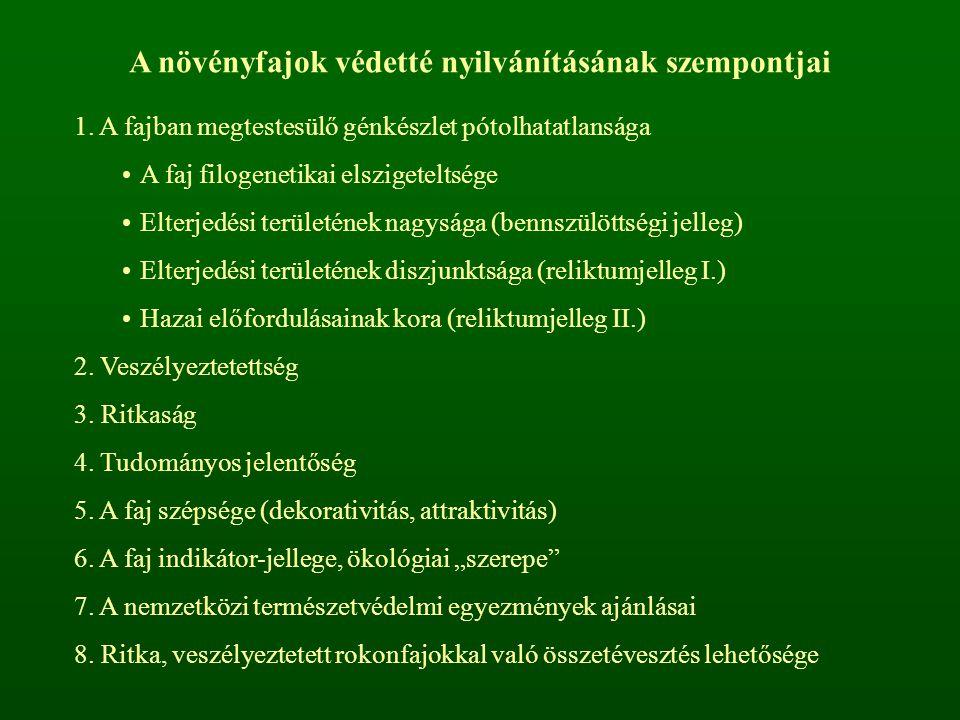 OrszágokArea (km 2 )Idegen fajokExotikus fajok Exotikus fajok %-os aránya Albánia28 748564580,4 Ausztria83 84929313847,1 Dánia43 0692396426,8 Finnország337 0321714124,0 Franciaország543 99847930162,8 Németország356 33033914843,7 Görögország131 986857487,1 Magyarország93 03020810952,4 Olaszország301 26229421773,8 Norvégia324 2191945829,9 Portugália88 50024417873,0 Románia237 50020312662,1 Spanyolország504 75025018774,8 Svédország449 9642175324,4 Svájc41 28828011641,3 Hollandia41 1602659335,1 Idegen fajok száma Európa országaiban