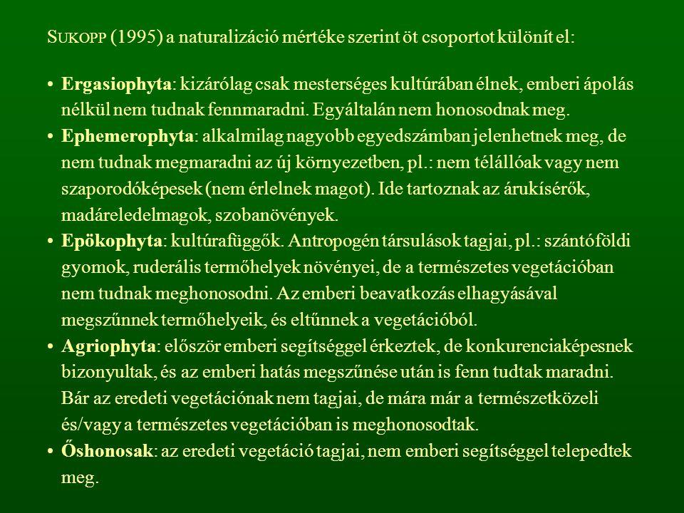 S UKOPP (1995) a naturalizáció mértéke szerint öt csoportot különít el: Ergasiophyta: kizárólag csak mesterséges kultúrában élnek, emberi ápolás nélkü
