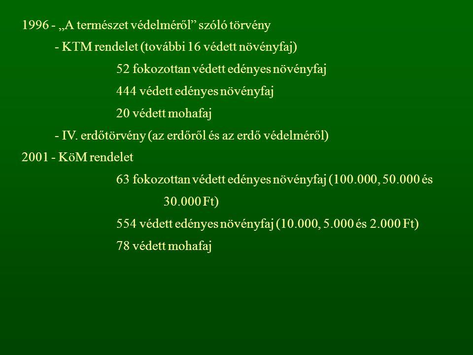2005 - KvVM rendelet 63 fokozottan védett edényes növényfaj (250.000 és 100.000 Ft) 554 védett edényes növényfaj (10.000, 5.000 és 2.000 Ft) 78 védett mohafaj (10.000 és 5.000 Ft) 5 védett zuzmófaj (10.000 és 5.000 Ft) 35 védett gombafaj (10.000, 5.000 Ft és 2.000 Ft) 2008 - KvVM rendelet 71 fokozottan védett edényes növényfaj (250.000 és 100.000 Ft) 570 védett edényes növényfaj (10.000, 5.000 és 2.000 Ft) 79 védett mohafaj (10.000 és 5.000 Ft) 8 védett zuzmófaj (10.000 és 5.000 Ft) 35 védett gombafaj (10.000, 5.000 és 2.000 Ft) 10 növényfaj bizonyos származéka kikerült a védelem alól.
