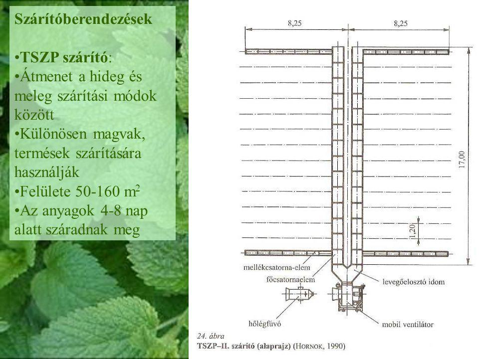 Szárítóberendezések TSZP szárító: Átmenet a hideg és meleg szárítási módok között Különösen magvak, termések szárítására használják Felülete 50-160 m 2 Az anyagok 4-8 nap alatt száradnak meg