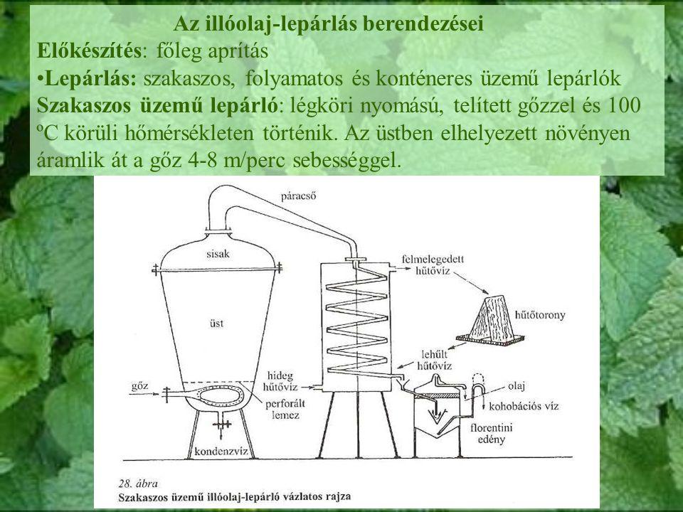 Az illóolaj-lepárlás berendezései Előkészítés: főleg aprítás Lepárlás: szakaszos, folyamatos és konténeres üzemű lepárlók Szakaszos üzemű lepárló: lég