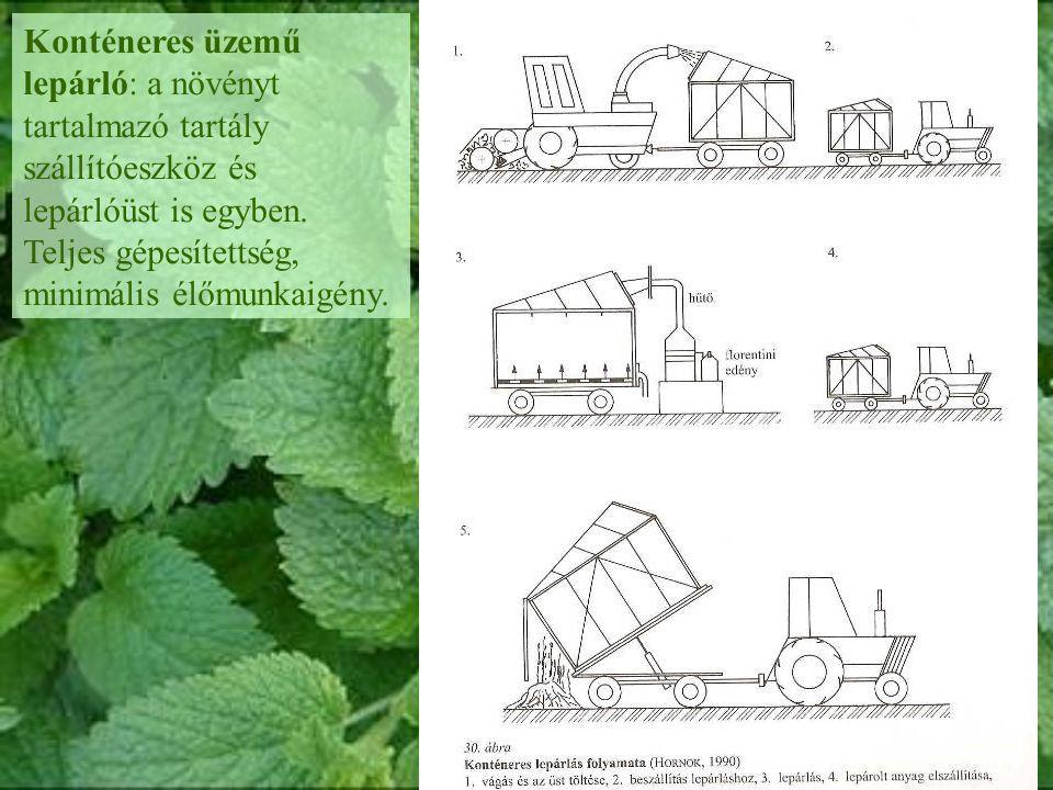 Konténeres üzemű lepárló: a növényt tartalmazó tartály szállítóeszköz és lepárlóüst is egyben. Teljes gépesítettség, minimális élőmunkaigény.