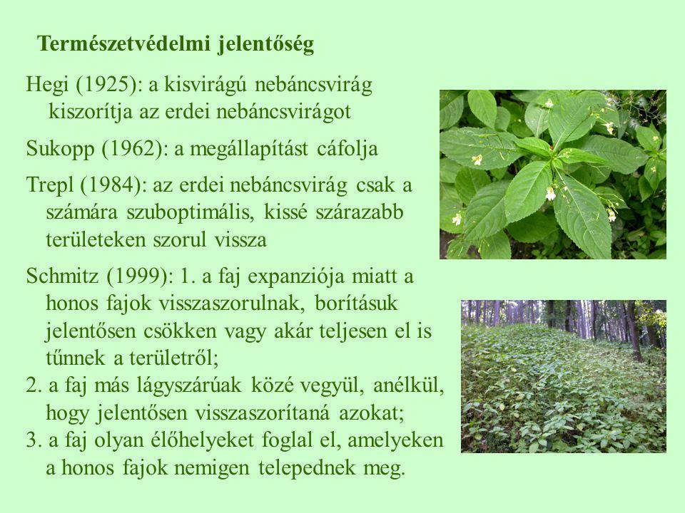 Hegi (1925): a kisvirágú nebáncsvirág kiszorítja az erdei nebáncsvirágot Sukopp (1962): a megállapítást cáfolja Trepl (1984): az erdei nebáncsvirág cs