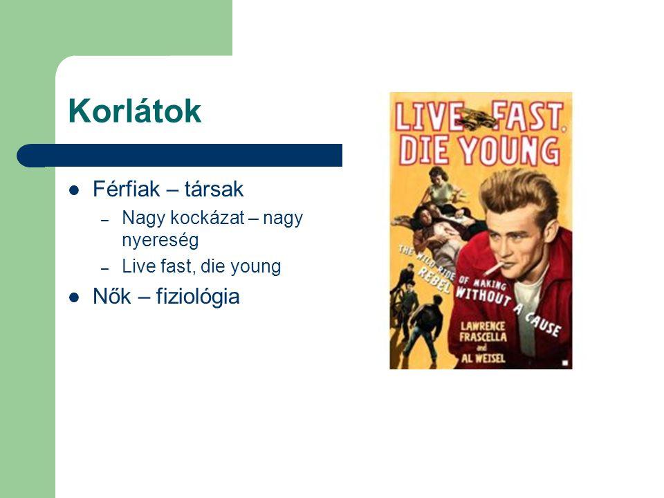 Korlátok Férfiak – társak – Nagy kockázat – nagy nyereség – Live fast, die young Nők – fiziológia