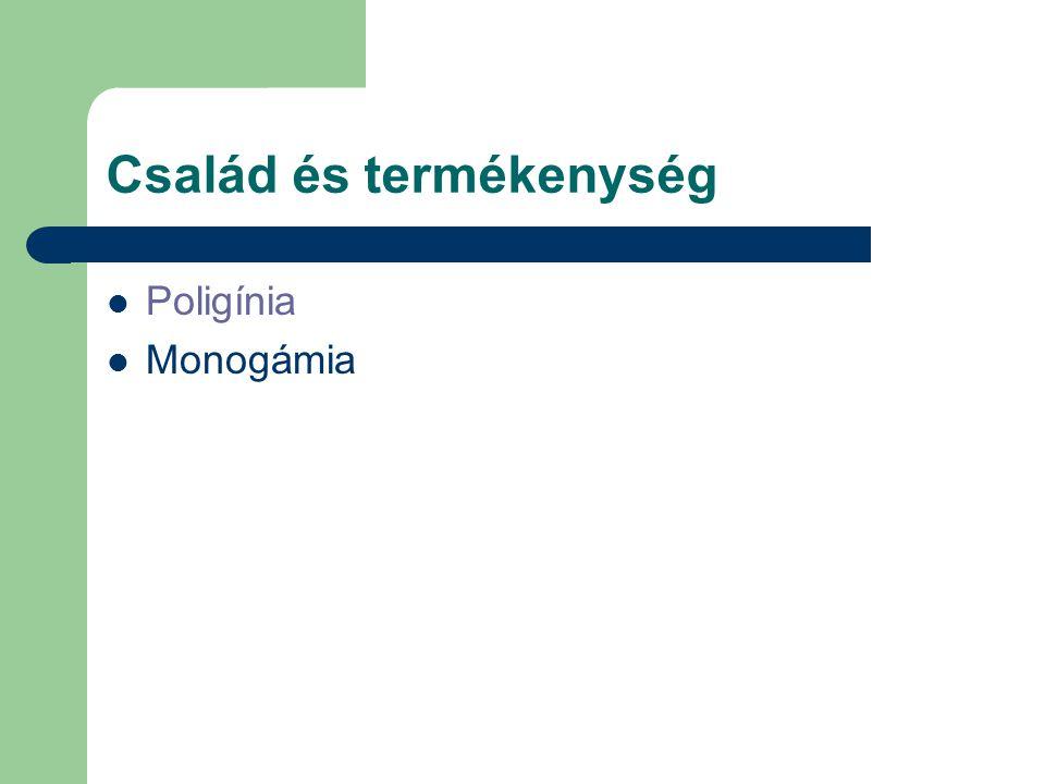 Család és termékenység Poligínia Monogámia