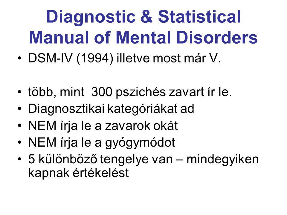 Diagnostic & Statistical Manual of Mental Disorders DSM-IV (1994) illetve most már V.